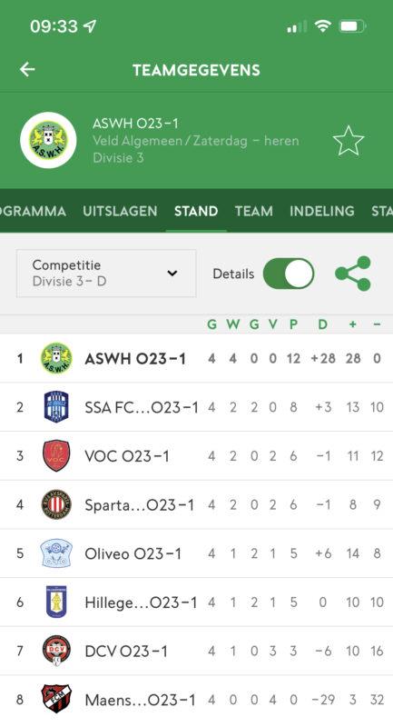 Divisie 3 O23 voetbal